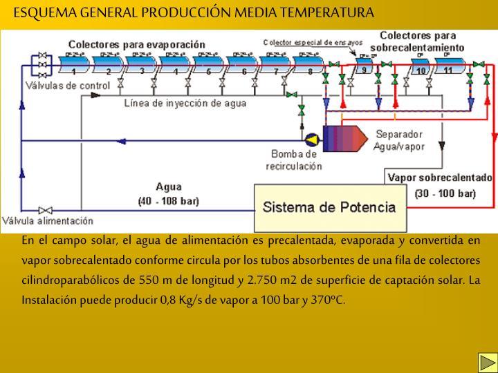 ESQUEMA GENERAL PRODUCCIÓN MEDIA TEMPERATURA