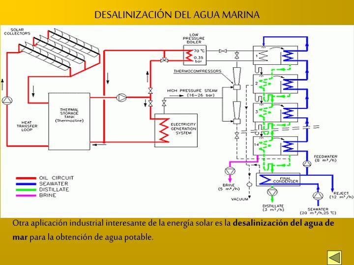 DESALINIZACIÓN DEL AGUA MARINA