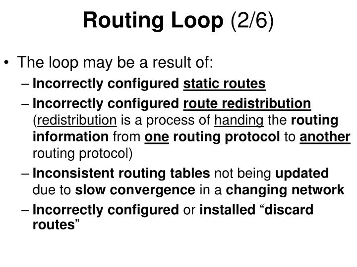 Routing Loop