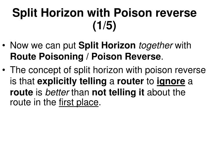 Split Horizon with Poison reverse (1/5)