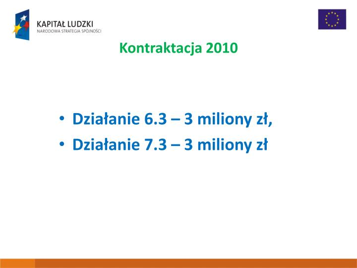Kontraktacja 2010