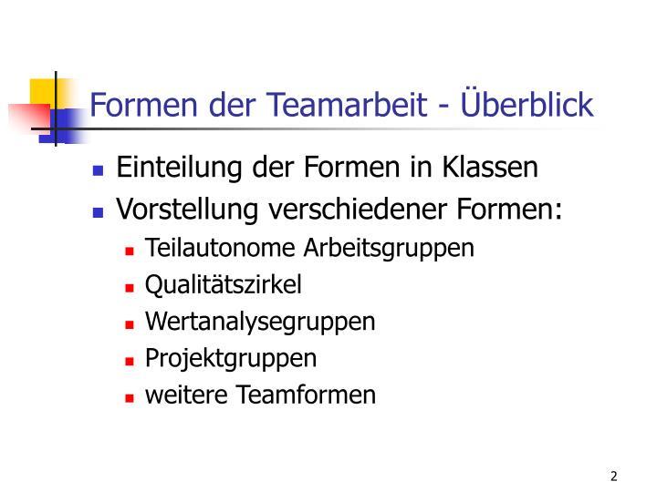 Formen der Teamarbeit - Überblick