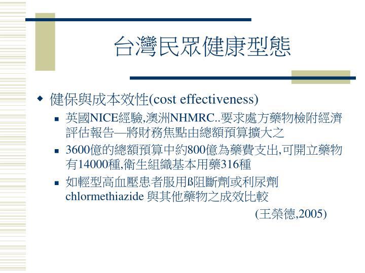 台灣民眾健康型態