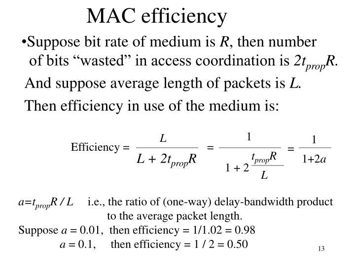 MAC efficiency