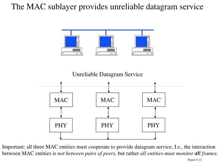 The MAC sublayer provides unreliable datagram service