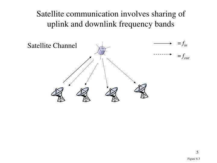Satellite communication involves sharing of