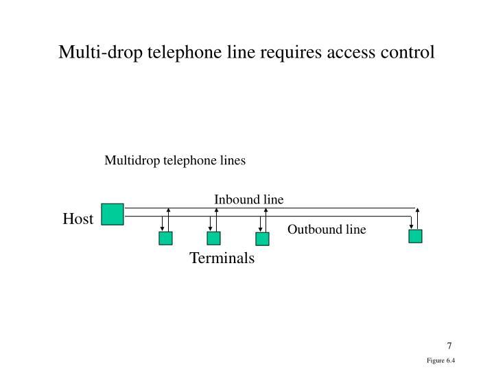 Multi-drop telephone line requires access control