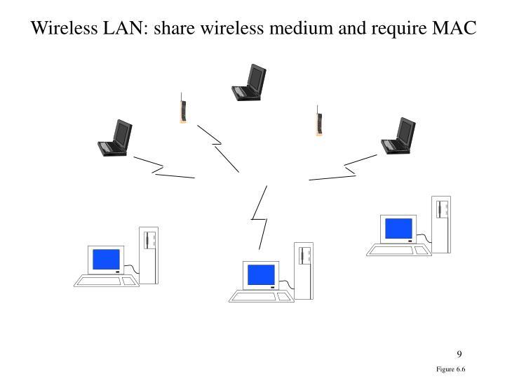 Wireless LAN: share wireless medium and require MAC
