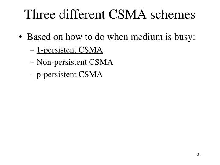 Three different CSMA schemes