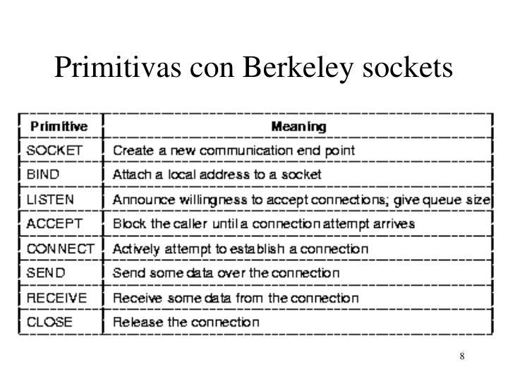 Primitivas con Berkeley sockets