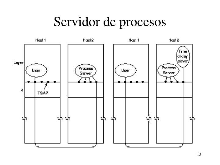 Servidor de procesos