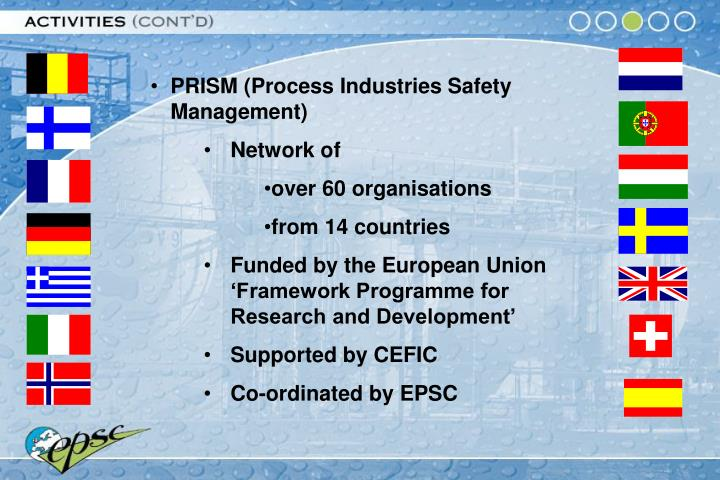 PRISM (Process Industries Safety Management)