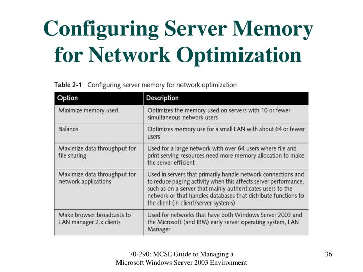 Configuring Server Memory for Network Optimization