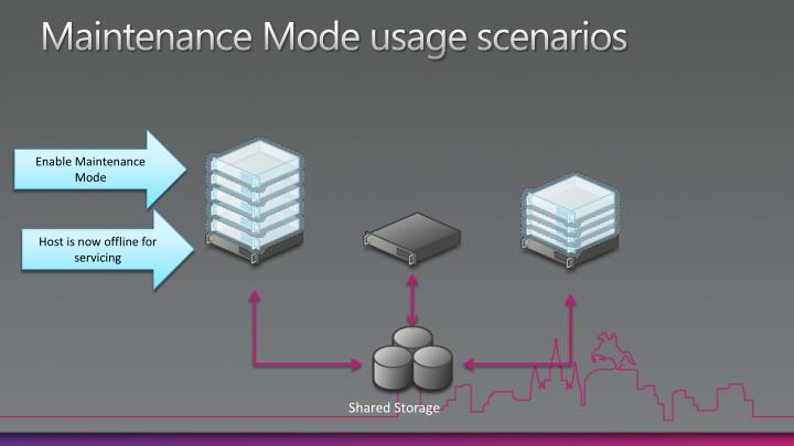 Maintenance Mode usage scenarios