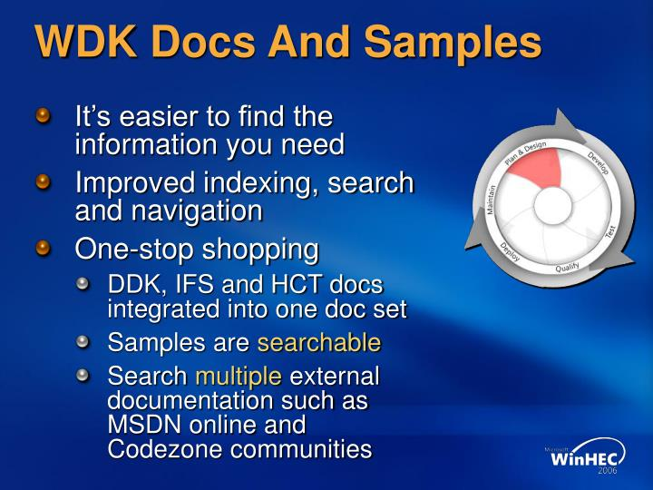 WDK Docs And Samples