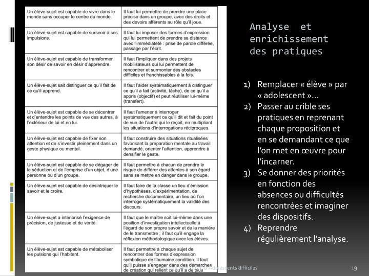 Analyse  et enrichissement des pratiques
