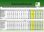 gemeindefinanzen8