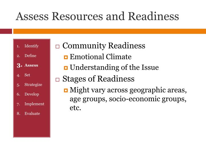 Assess Resources and Readiness