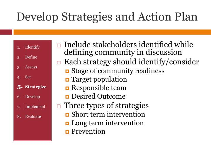 Develop Strategies and Action Plan