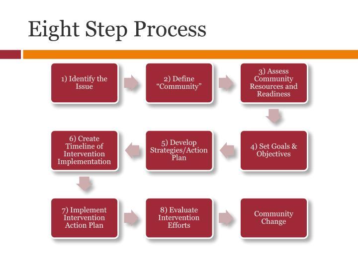 Eight Step Process
