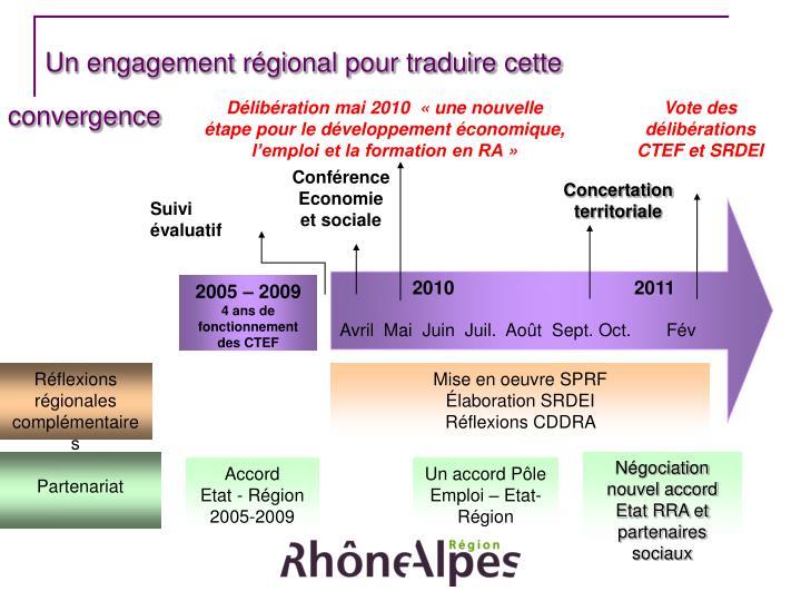 Un engagement régional pour traduire cette convergence