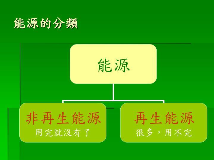 能源的分類