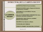 estructura de la carpeta docent