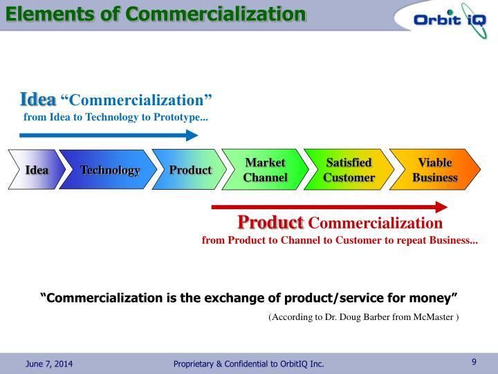 Elements of Commercialization