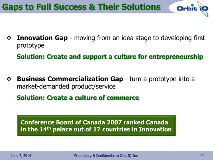 Gaps to Full Success & Their Solutions