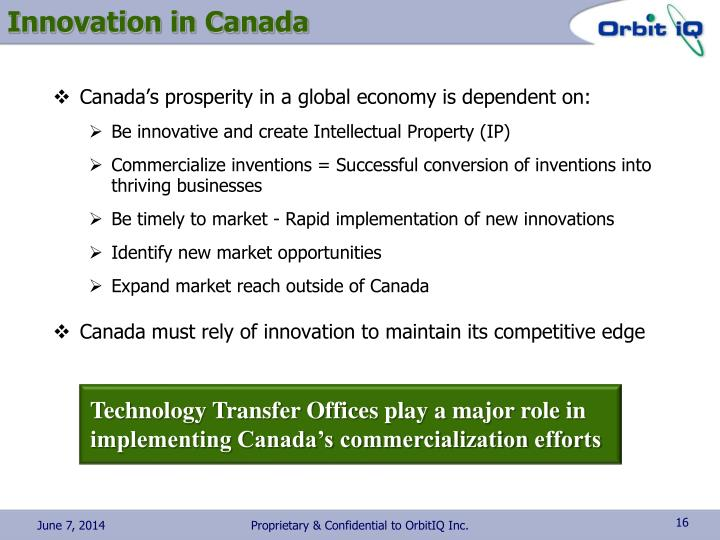 Innovation in Canada