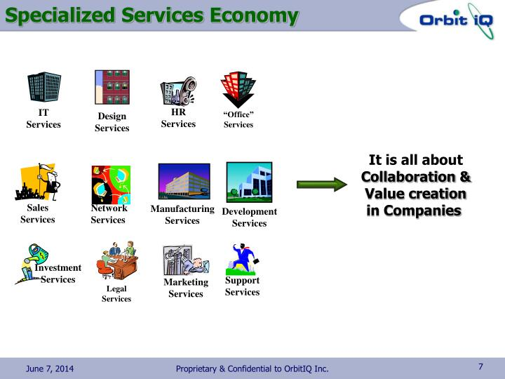 Specialized Services Economy