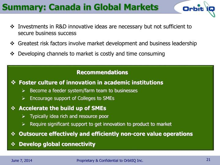 Summary: Canada in Global Markets