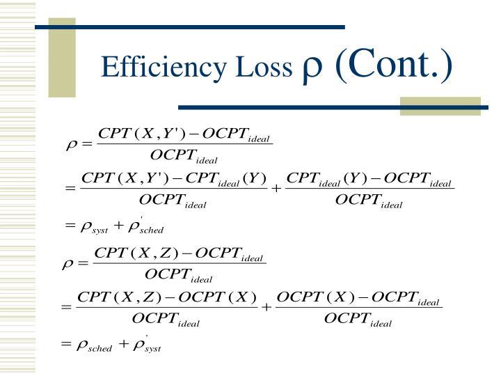 Efficiency Loss