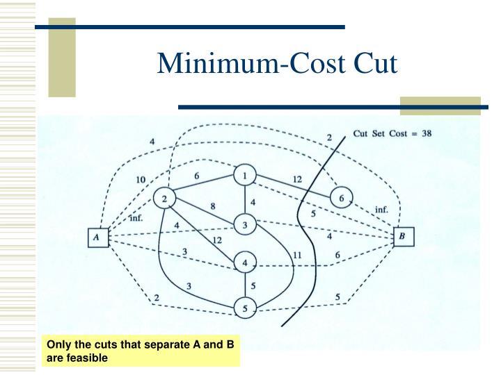 Minimum-Cost Cut
