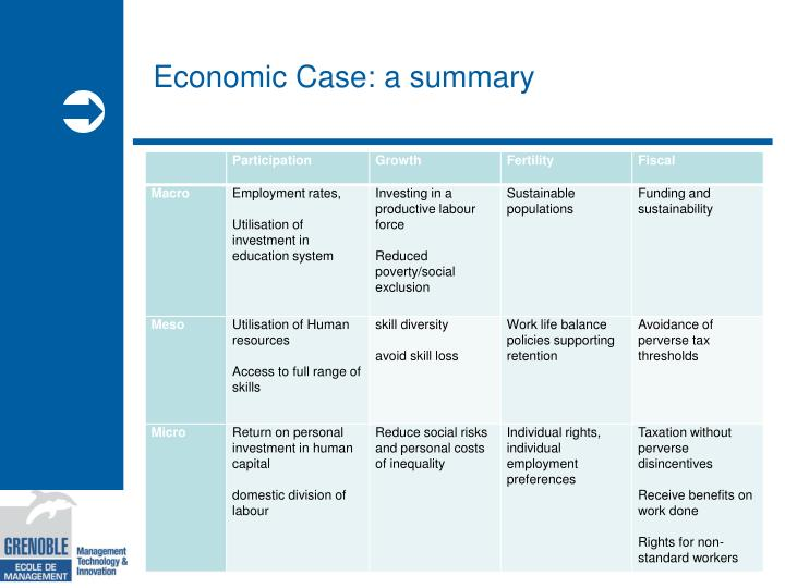 Economic Case: a summary