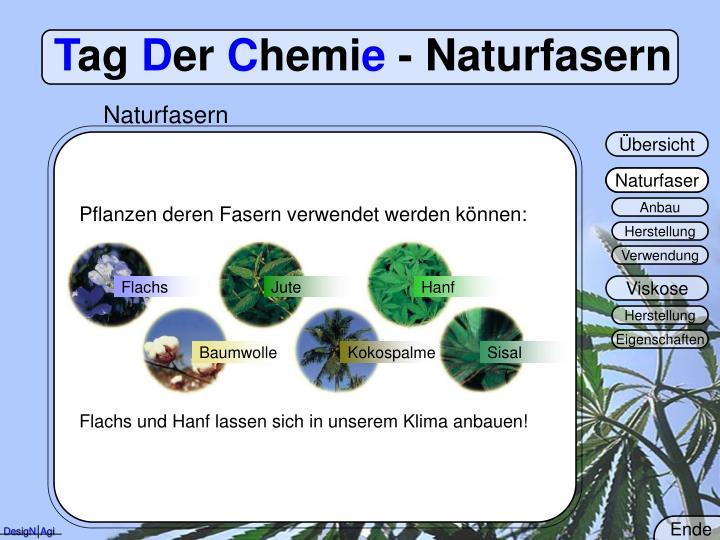 Naturfasern