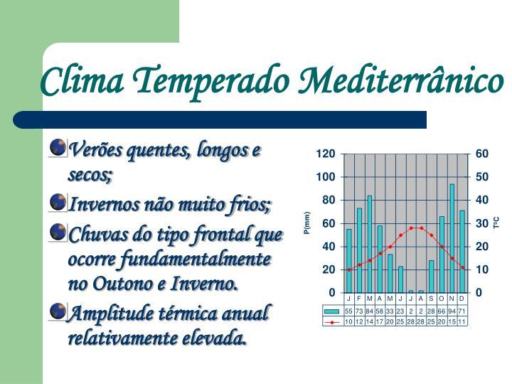 Clima Temperado Mediterrânico