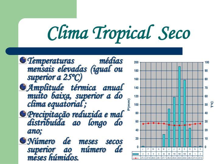 Clima Tropical  Seco