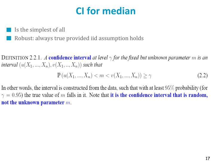 CI for median