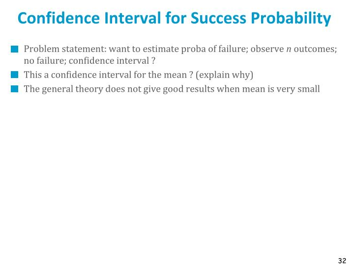 Confidence Interval for Success Probability