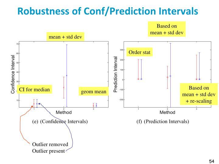 Robustness of Conf/Prediction Intervals