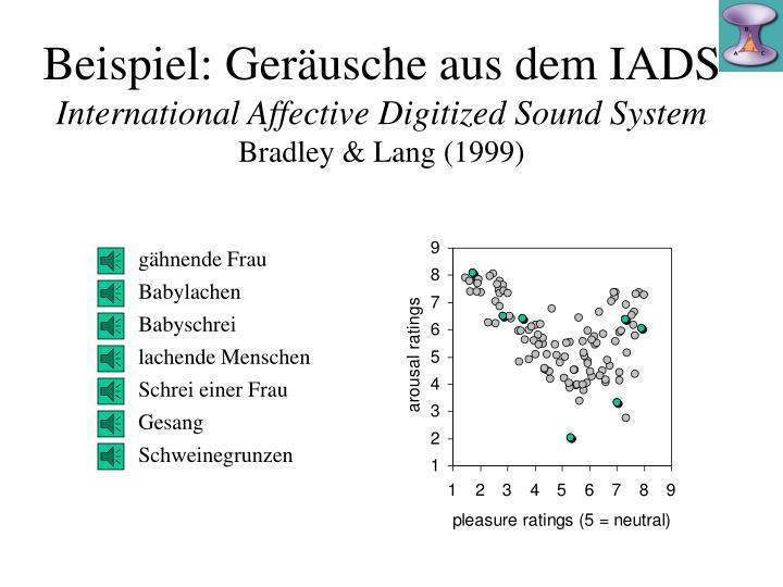 Beispiel: Geräusche aus dem IADS