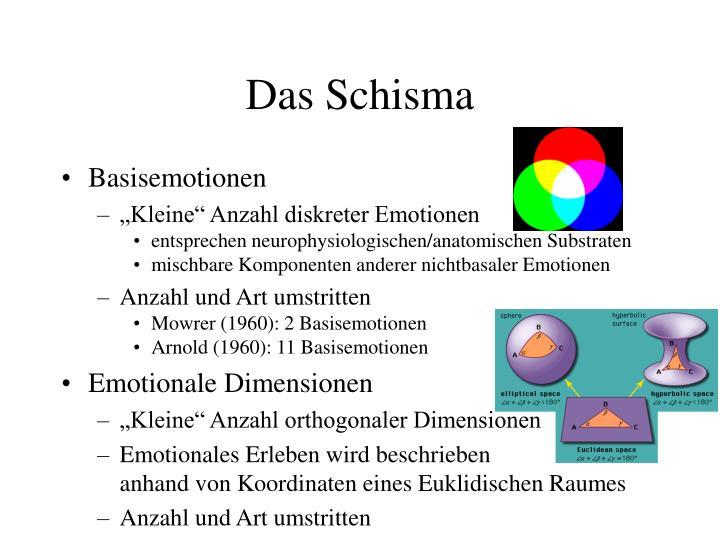 Das Schisma