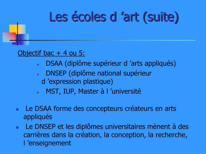 Les écoles d'art (suite)