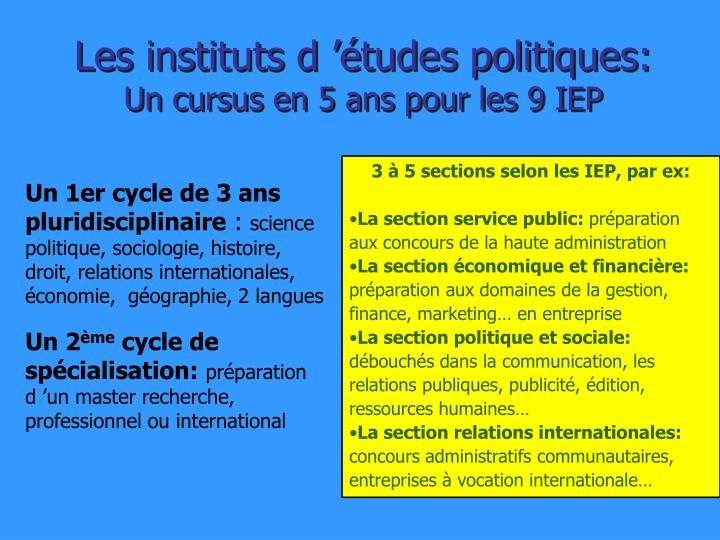 Les instituts d'études politiques: