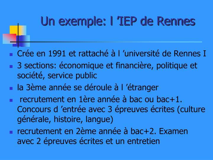 Un exemple: l'IEP de Rennes