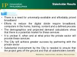 stakeholder results