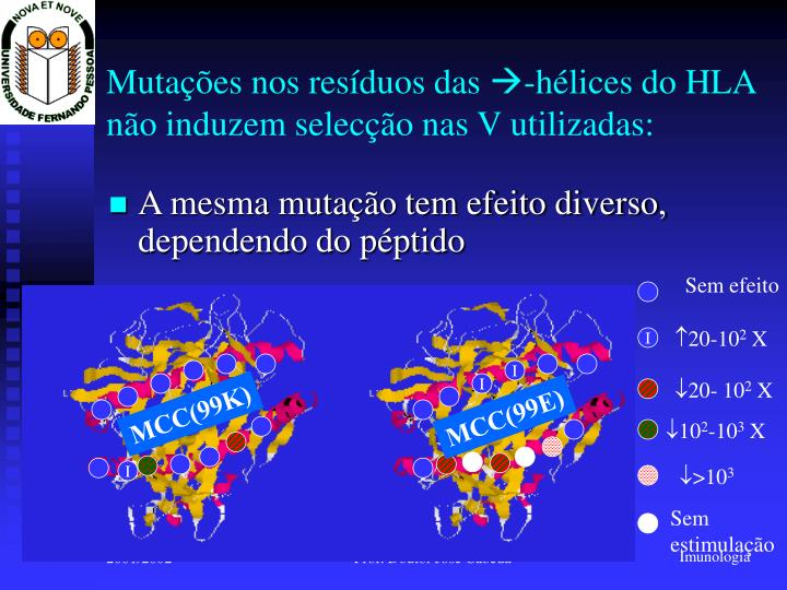 A mesma mutação tem efeito diverso, dependendo do péptido