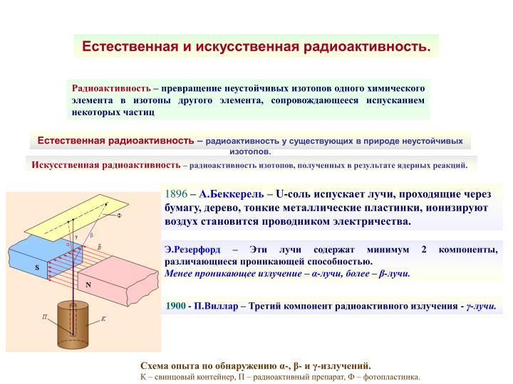 Естественная и искусственная радиоактивность.