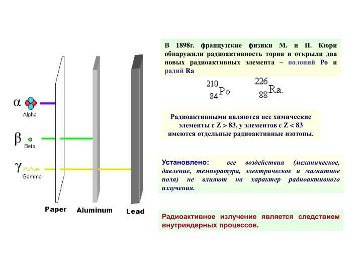 В 1898г. французские физики М. и П.Кюри обнаружили радиоактивность тория и открыли два новых радиоактивных элемента –